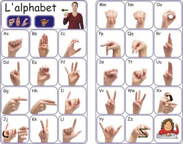 alphabet dactylogogique - signes
