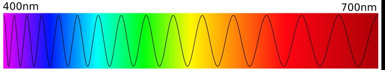 Spectre optique