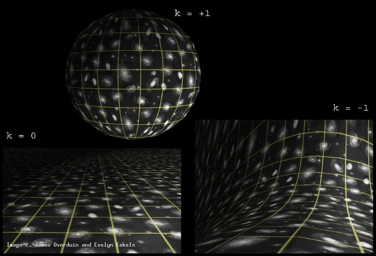 Universe Geometry