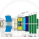 LHCb (image Wikipedia)