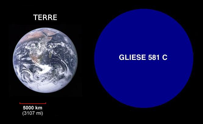 Comparaison Gliese581c - Terre