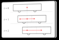 train-relativité