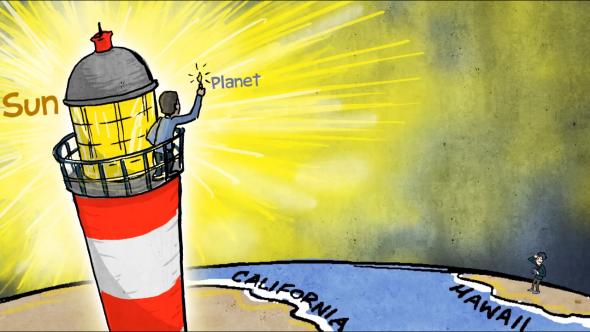 """Voir une exoplanète à côté de son étoile (Source: vidéo Exoplanets Explained du site """"Piled Higher and Deeper"""" by Jorge Chan www.phdcomics.com)"""