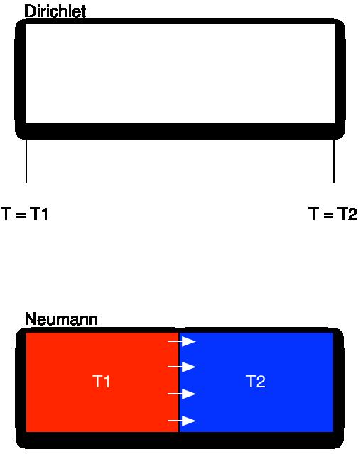 conditions_espaces