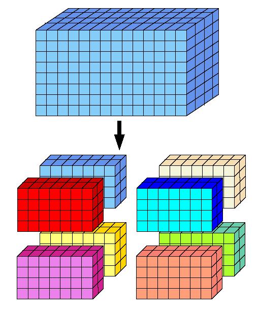 sous-domaines