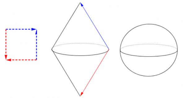 Un plan de montage permettant de fabriquer deux cônes l'un sur l'autre, c'est à dire, une sphère!
